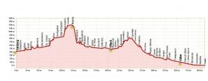 alpe-adria-fietsroute-italie-oostenrijk