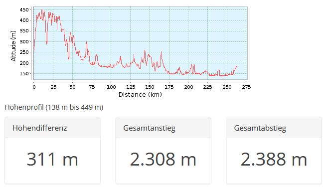 Eisener_Vorhang_Tour_Daten